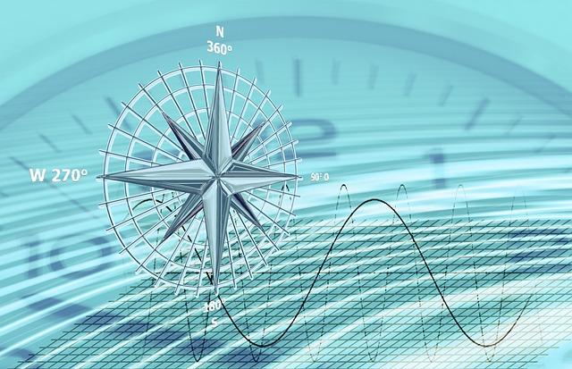 Kompas Duurzame Energie